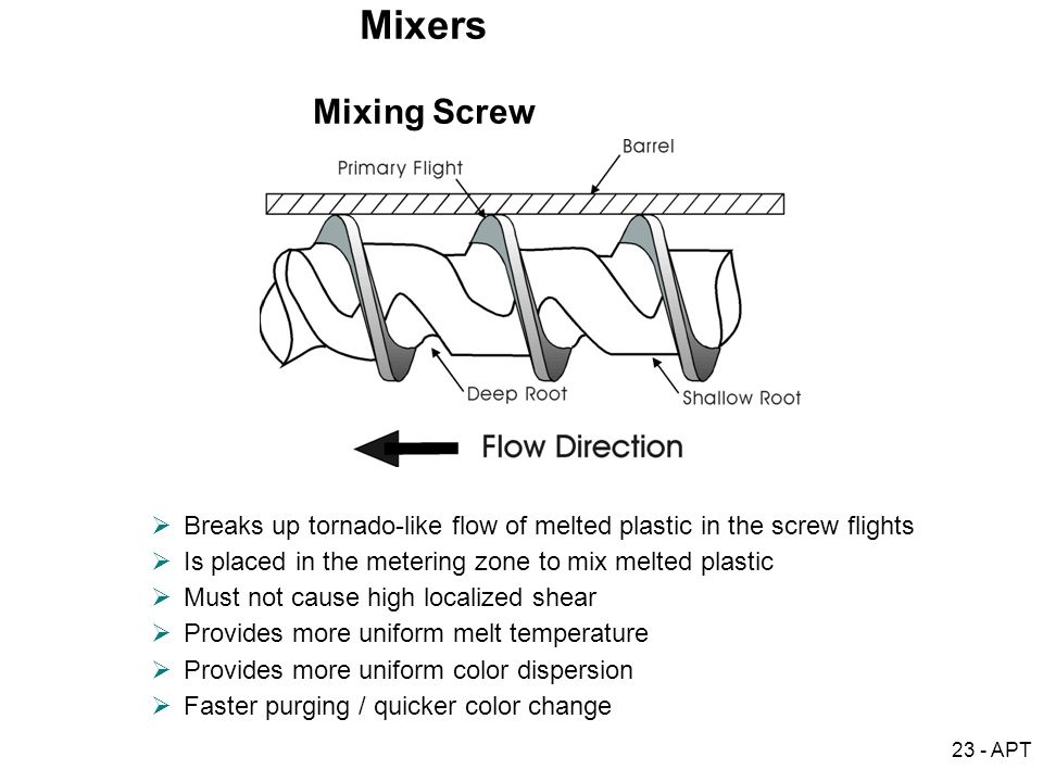 23 - APT Mixing Screw.jpg Mixers Mixing Screw Breaks up tornado-like flow of melted plastic in the screw flights Is placed in the metering zone to mix