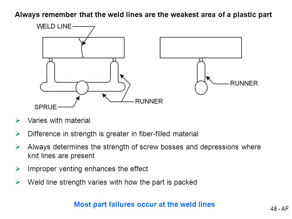 48 - AF Always remember that the weld lines are the weakest area of a plastic part Varies with material Difference in strength is greater in fiber-fil