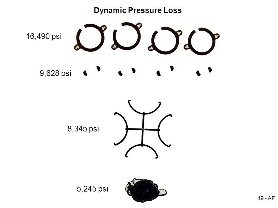 49 - AF Parts psi a 002 16,490 psi p 9,628 psi p 8,345 psi p 5,245 psi p Dynamic Pressure Loss