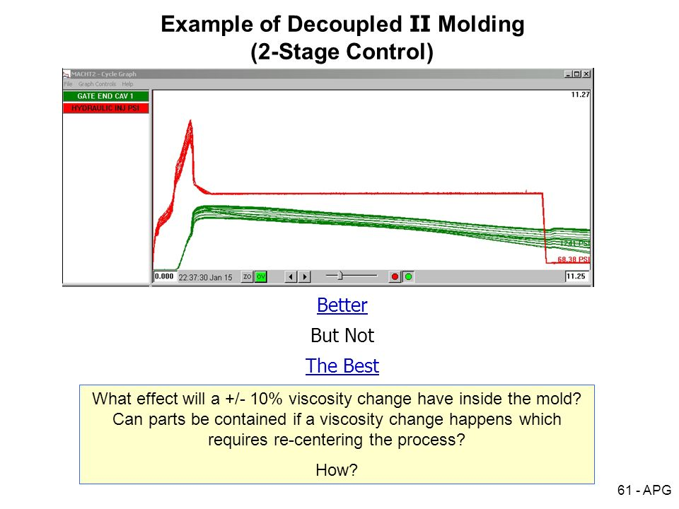 61 - APG Example of Decoupled II Molding (2-Stage Control) Better But Not The Best What effect will a +/- 10% viscosity change have inside the mold? C