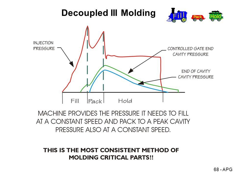 68 - APG Decoupled III Molding