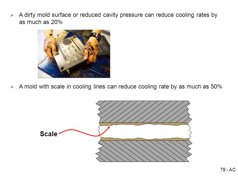 79 - AC A dirty mold surface or reduced cavity pressure can reduce cooling rates by as much as 20% A mold with scale in cooling lines can reduce cooli