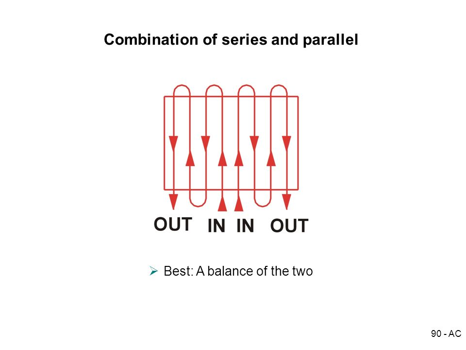 90 - AC Combination of series and parallel Best: A balance of the two