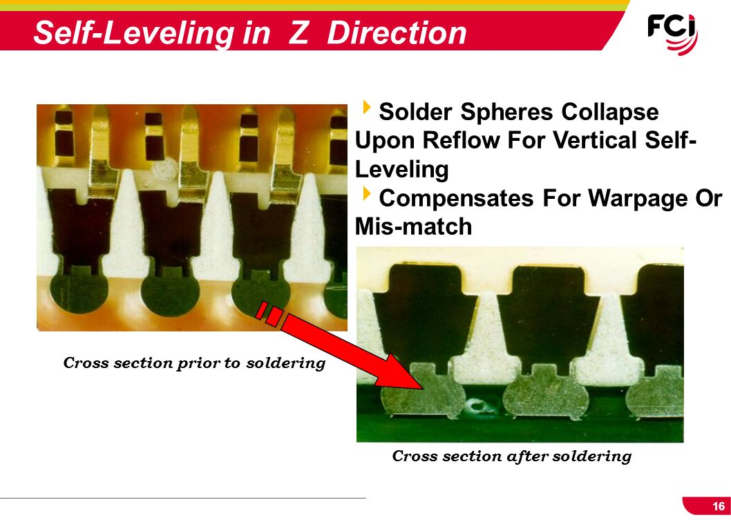16 Self-Leveling in Z Direction Cross section prior to soldering Cross section after soldering Solder Spheres Collapse Upon Reflow For Vertical Self-