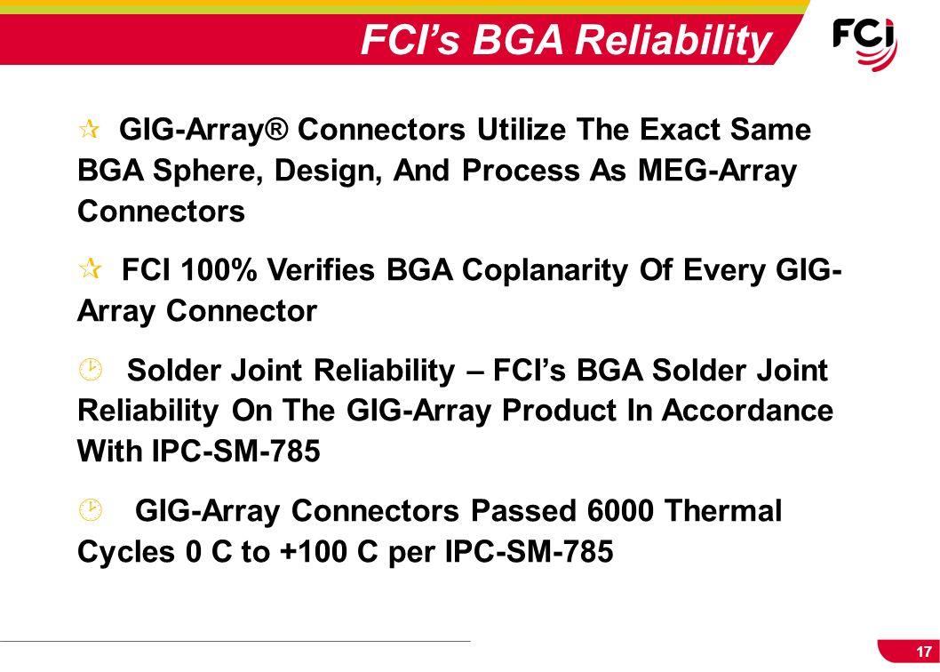 17 FCIs BGA Reliability ¶ GIG-Array® Connectors Utilize The Exact Same BGA Sphere, Design, And Process As MEG-Array Connectors ¶ FCI 100% Verifies BGA