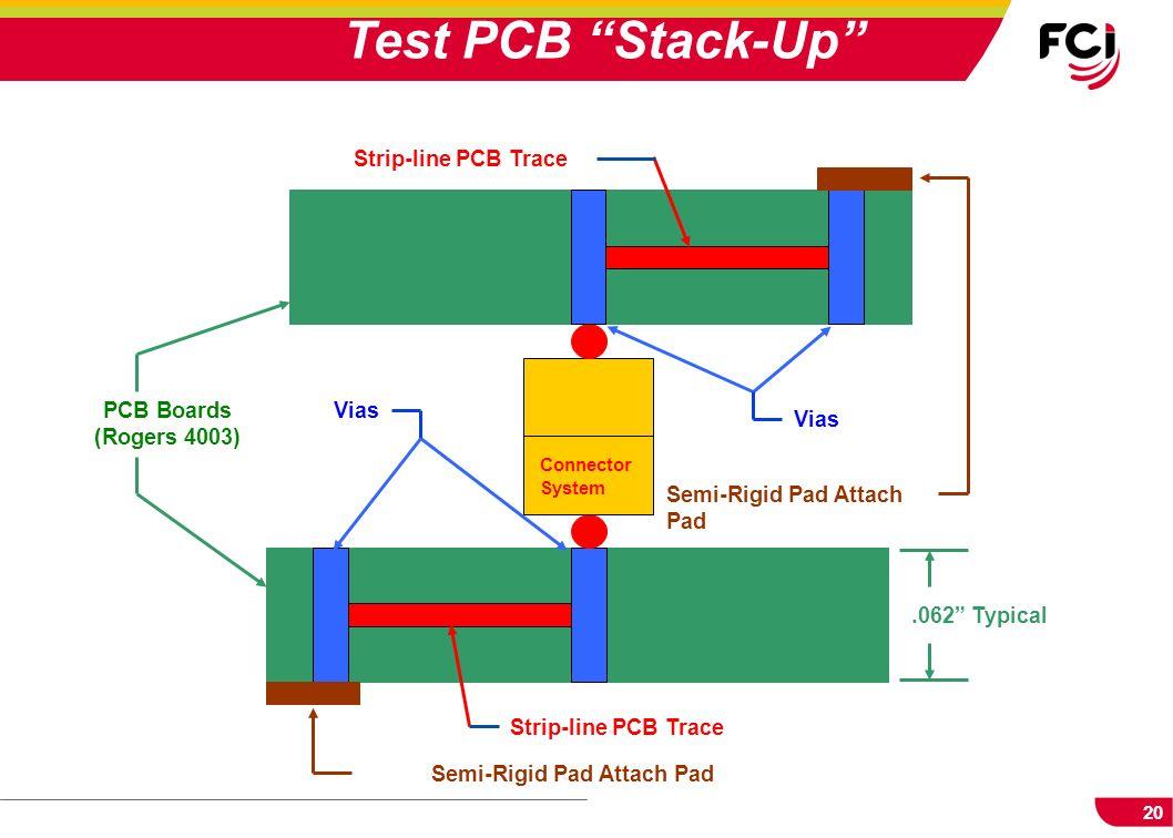 20 Semi-Rigid Pad Attach Pad PCB Boards (Rogers 4003) Semi-Rigid Pad Attach Pad Vias Connector System Strip-line PCB Trace Vias.062 Typical Test PCB S