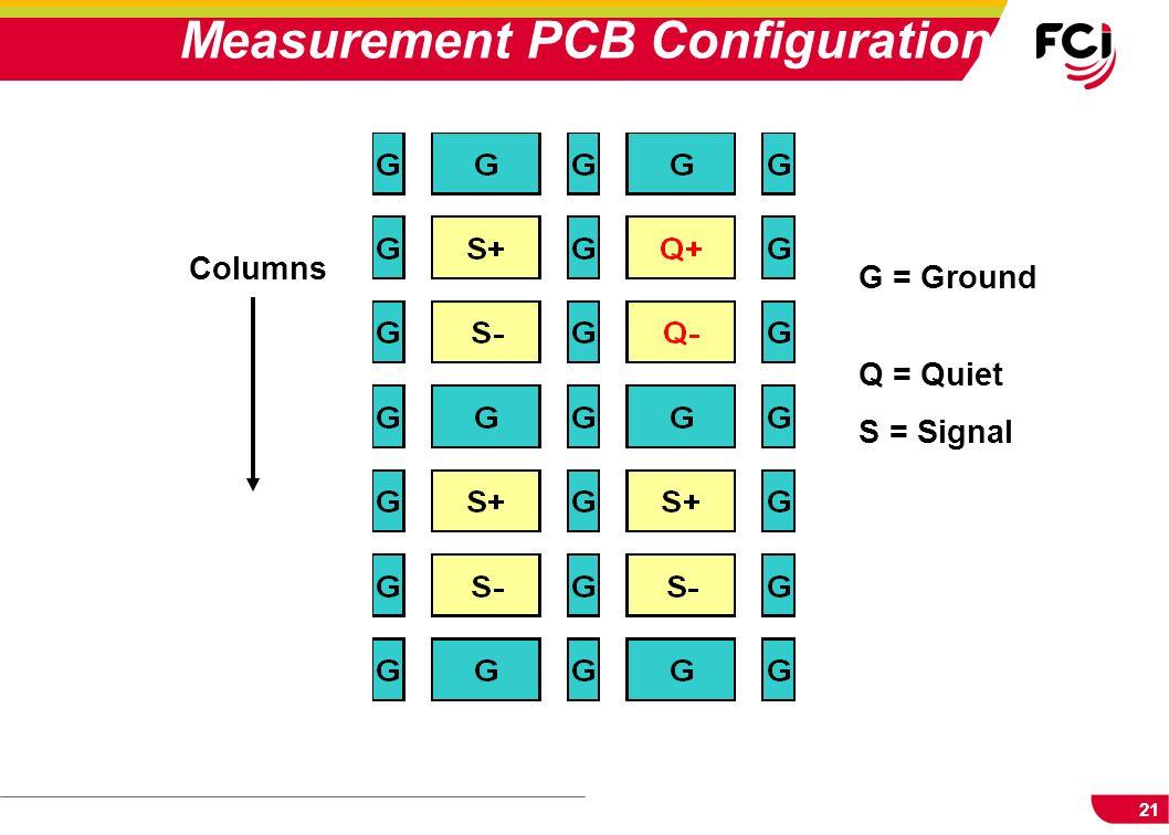21 Measurement PCB Configuration G = Ground Q = Quiet S = Signal Columns
