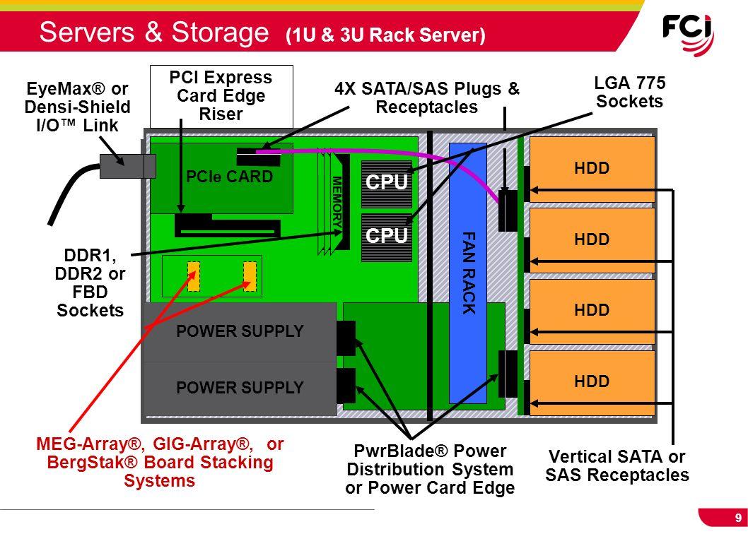 9 Servers & Storage (1U & 3U Rack Server) POWER SUPPLY PCIe CARD FAN RACK PwrBlade® Power Distribution System or Power Card Edge Vertical SATA or SAS