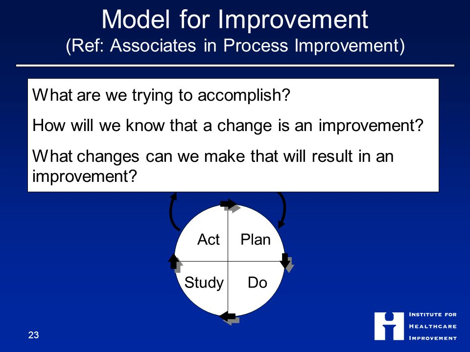 Model for Improvement (Ref: Associates in Process Improvement) ActPlan StudyDo What are we trying to accomplish? How will we know that a change is an
