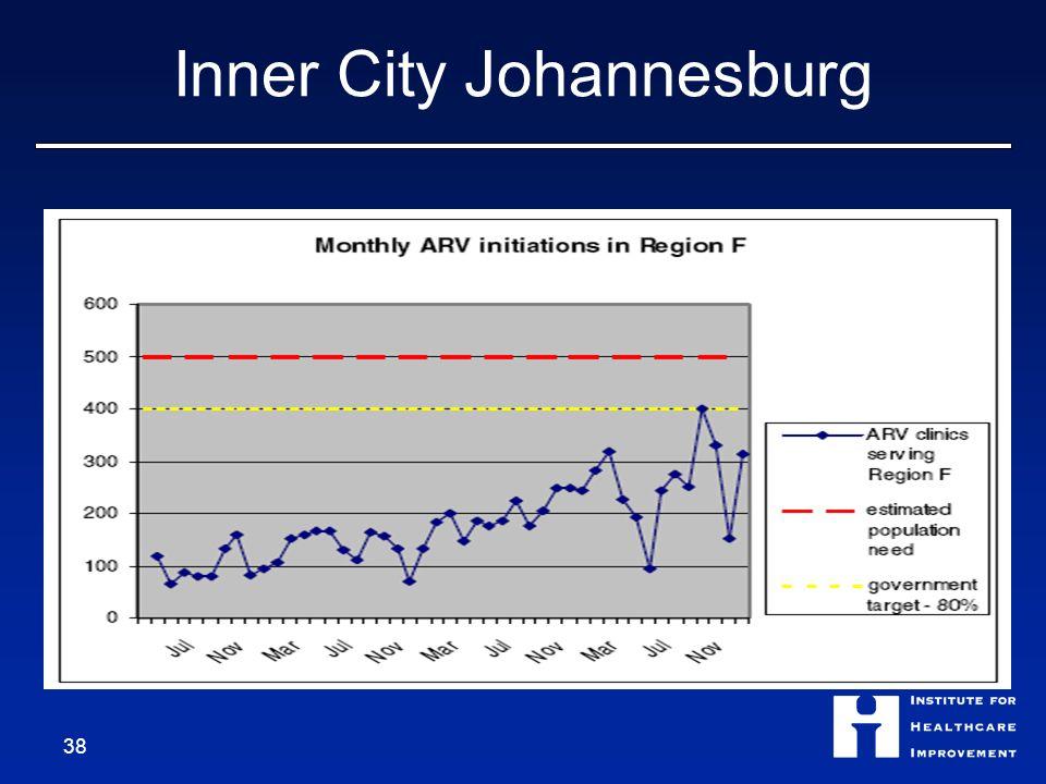 Inner City Johannesburg 38