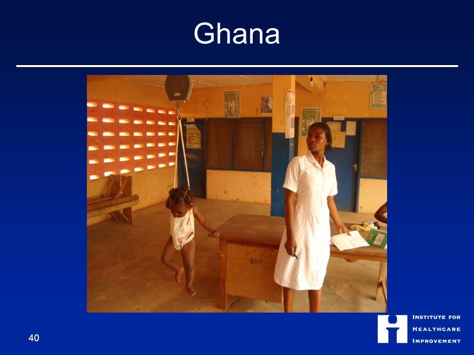 Ghana 40