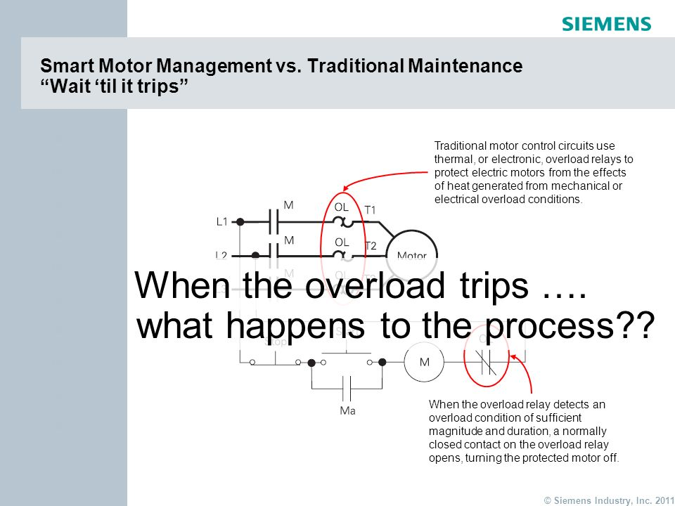page 2 Item © Siemens Industry, Inc. 2011 Item Smart Motor Management vs. Traditional Maintenance Wait til it trips Traditional motor control circuits