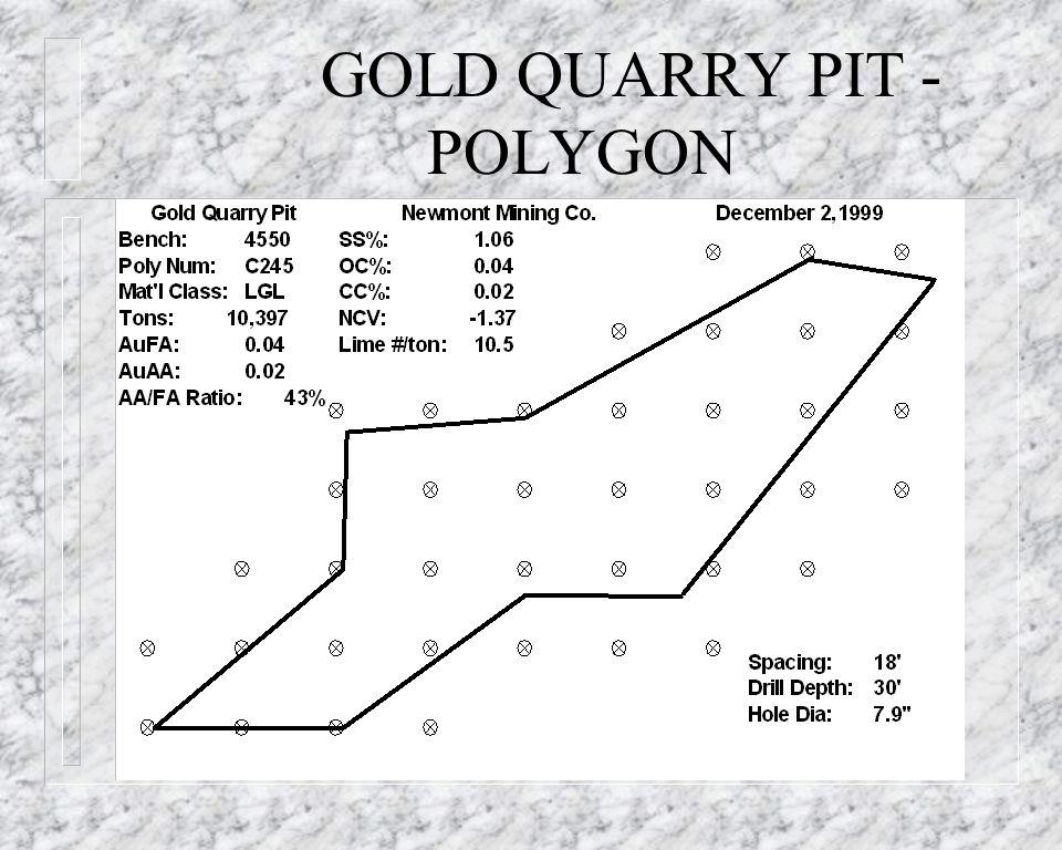 GOLD QUARRY PIT - POLYGON