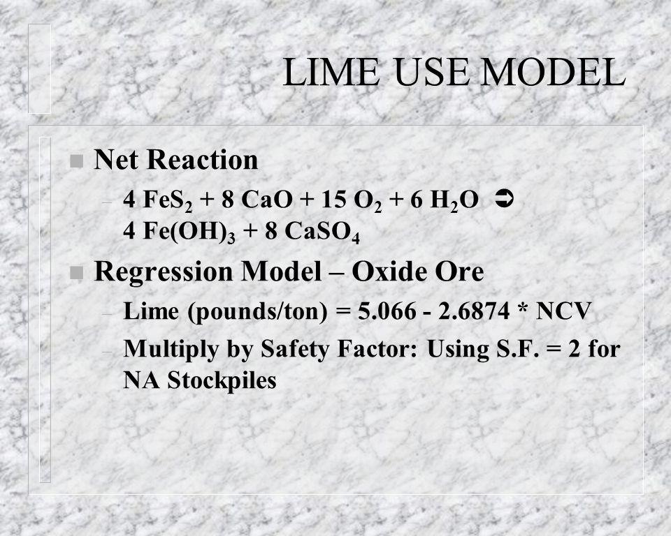 LIME USE MODEL n Net Reaction – 4 FeS 2 + 8 CaO + 15 O 2 + 6 H 2 O 4 Fe(OH) 3 + 8 CaSO 4 n Regression Model – Oxide Ore – Lime (pounds/ton) = 5.066 -