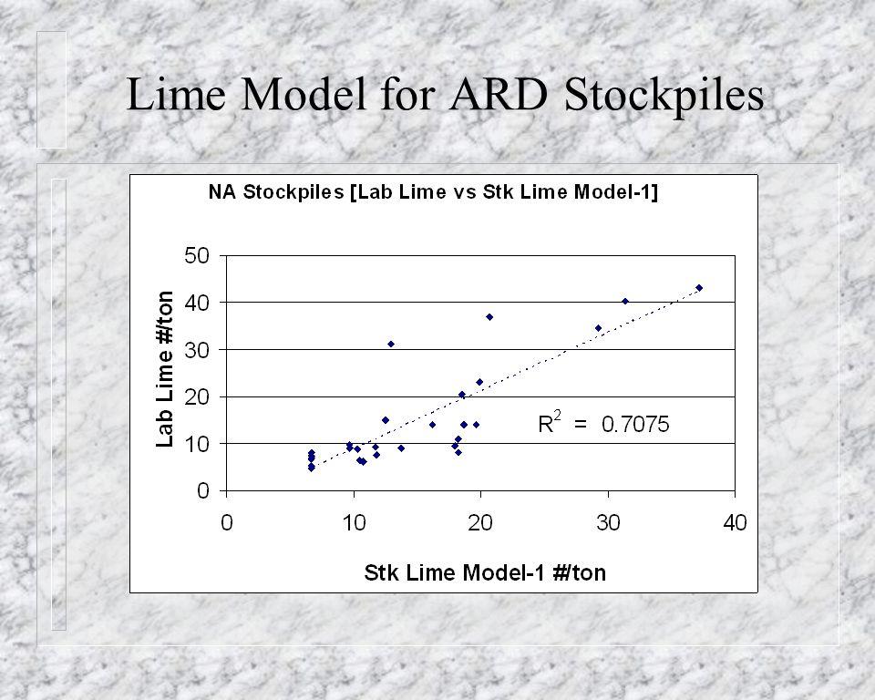 Lime Model for ARD Stockpiles