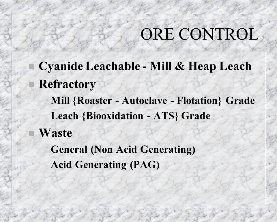 ORE CONTROL n Cyanide Leachable - Mill & Heap Leach n Refractory – Mill {Roaster - Autoclave - Flotation} Grade – Leach {Biooxidation - ATS} Grade n W