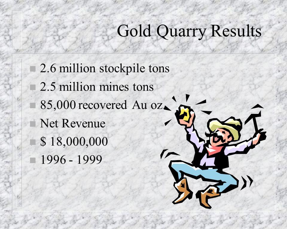 Gold Quarry Results n 2.6 million stockpile tons n 2.5 million mines tons n 85,000 recovered Au oz. n Net Revenue n $ 18,000,000 n 1996 - 1999