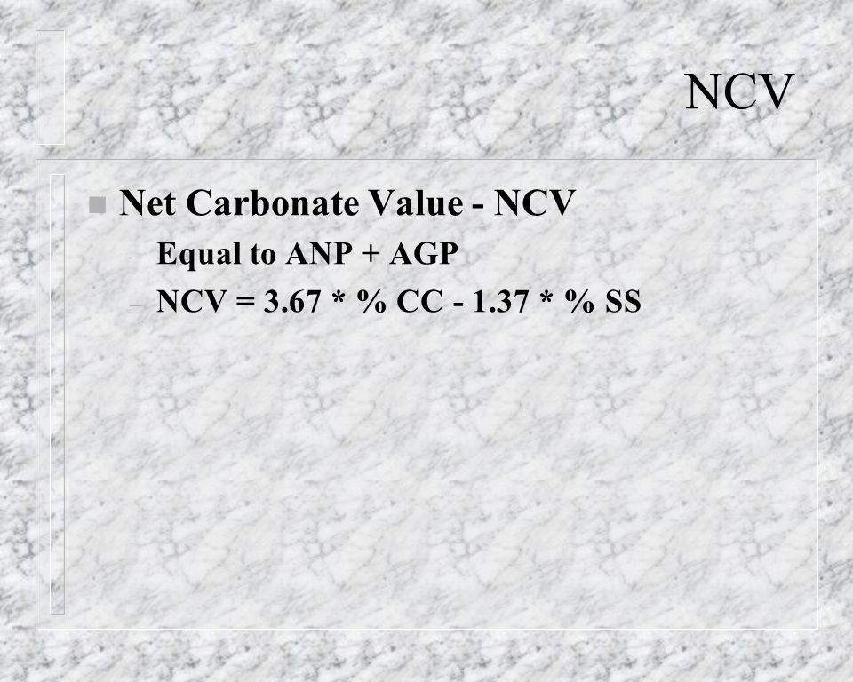 NCV n Net Carbonate Value - NCV – Equal to ANP + AGP – NCV = 3.67 * % CC - 1.37 * % SS