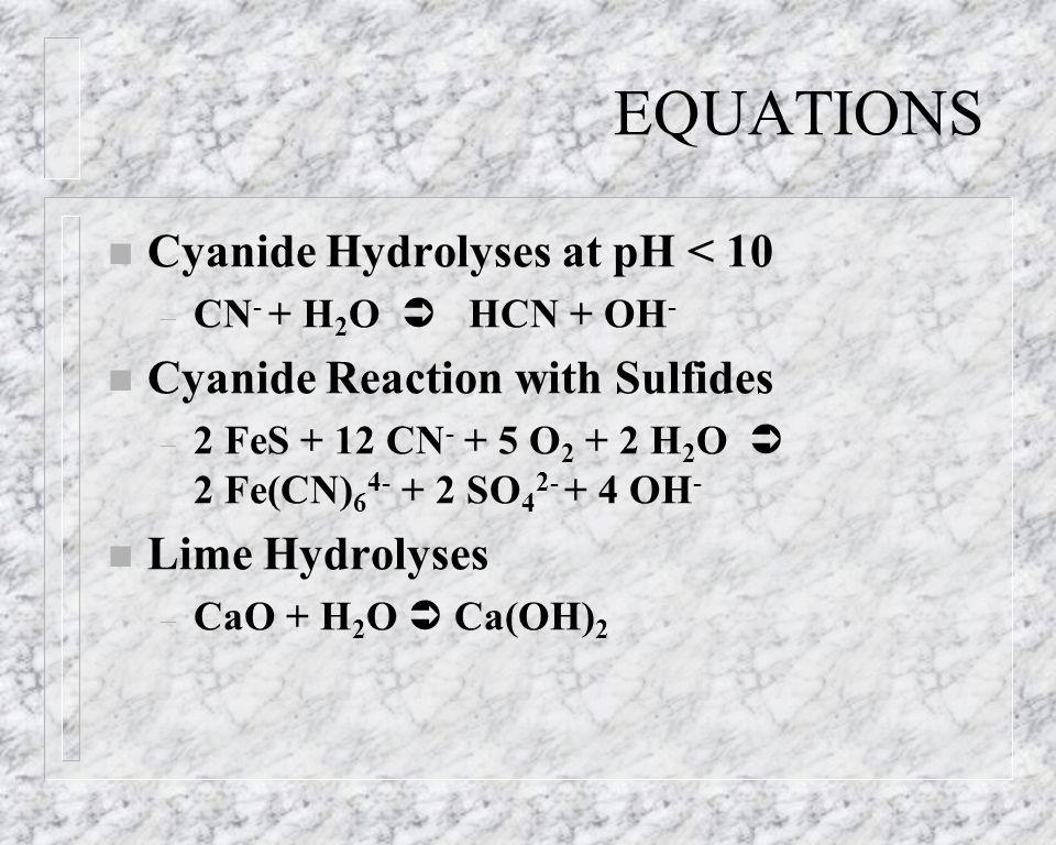 EQUATIONS n Cyanide Hydrolyses at pH < 10 – CN - + H 2 O HCN + OH - n Cyanide Reaction with Sulfides – 2 FeS + 12 CN - + 5 O 2 + 2 H 2 O 2 Fe(CN) 6 4-