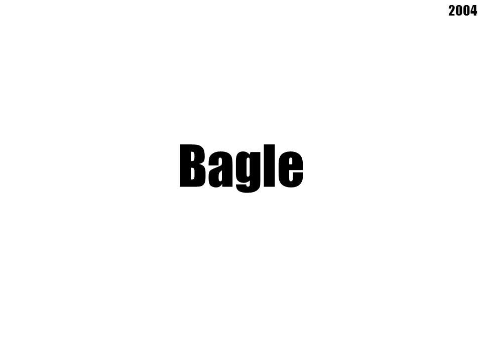 Bagle 2004