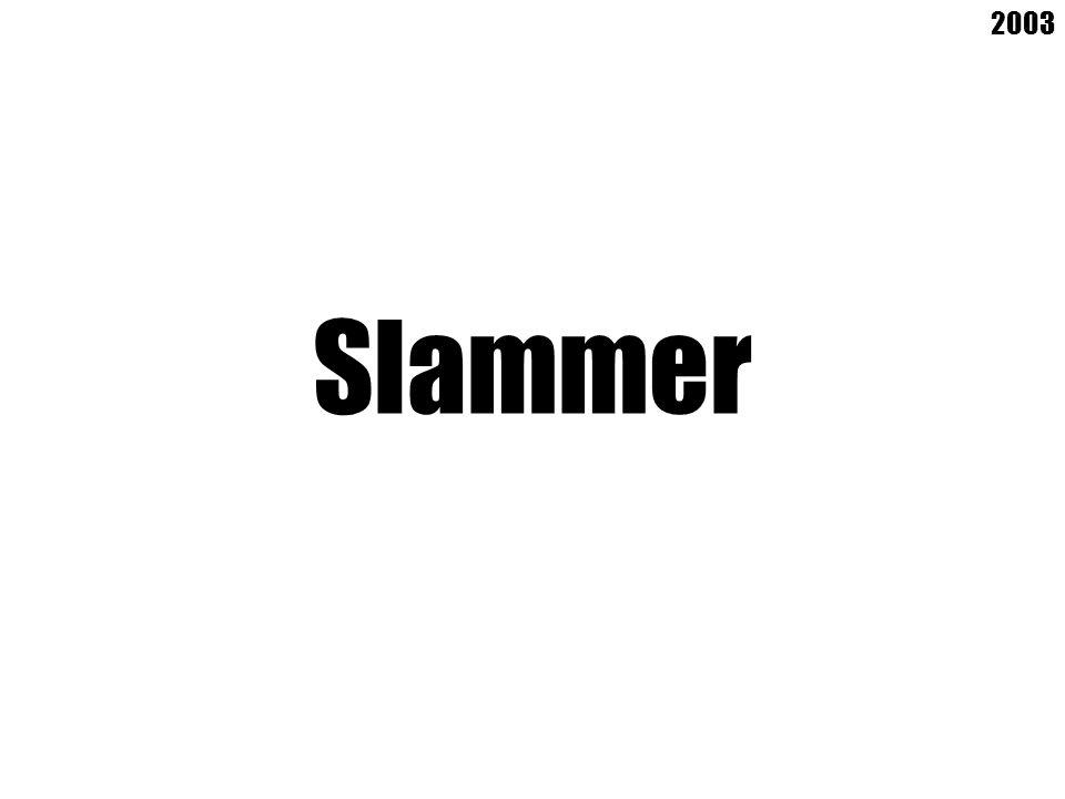 Slammer 2003