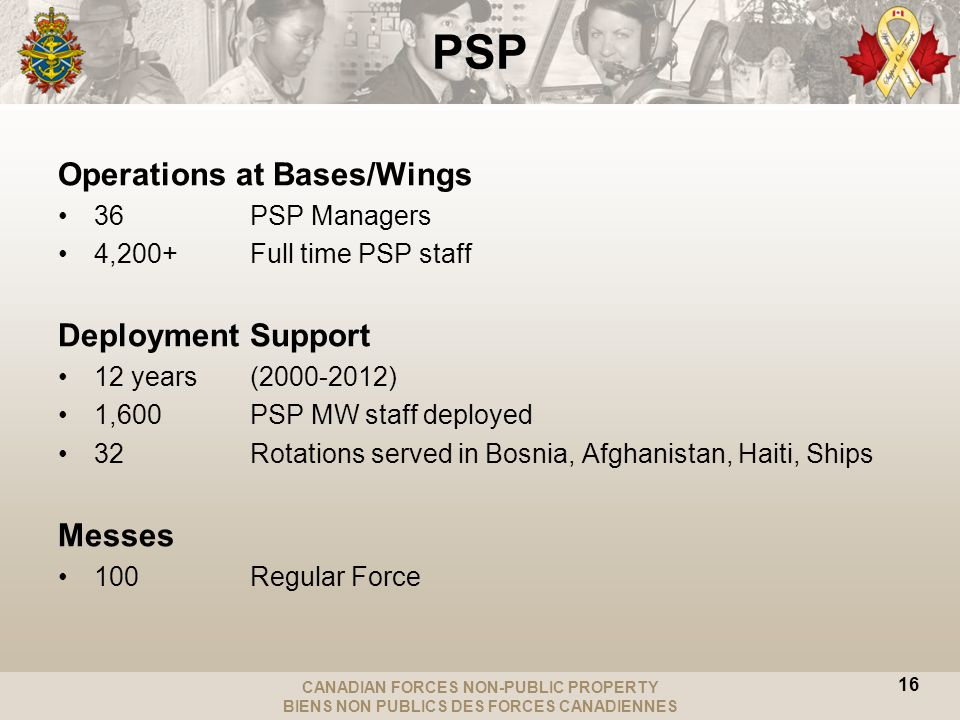 CANADIAN FORCES NON-PUBLIC PROPERTY BIENS NON PUBLICS DES FORCES CANADIENNES PSP Operations at Bases/Wings 36 PSP Managers 4,200+Full time PSP staff Deployment Support 12 years (2000-2012) 1,600 PSP MW staff deployed 32 Rotations served in Bosnia, Afghanistan, Haiti, Ships Messes 100 Regular Force 16