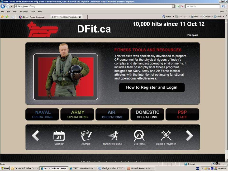 CANADIAN FORCES NON-PUBLIC PROPERTY BIENS NON PUBLICS DES FORCES CANADIENNES DFit.ca 10,000 hits since 11 Oct 12 34