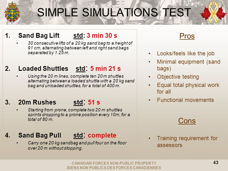 CANADIAN FORCES NON-PUBLIC PROPERTY BIENS NON PUBLICS DES FORCES CANADIENNES 43 SIMPLE SIMULATIONS TEST 1.Sand Bag Liftstd: 3 min 30 s 30 consecutive lifts of a 20 kg sand bag to a height of 91 cm, alternating between left and right sand bags separated by 1.25 m.