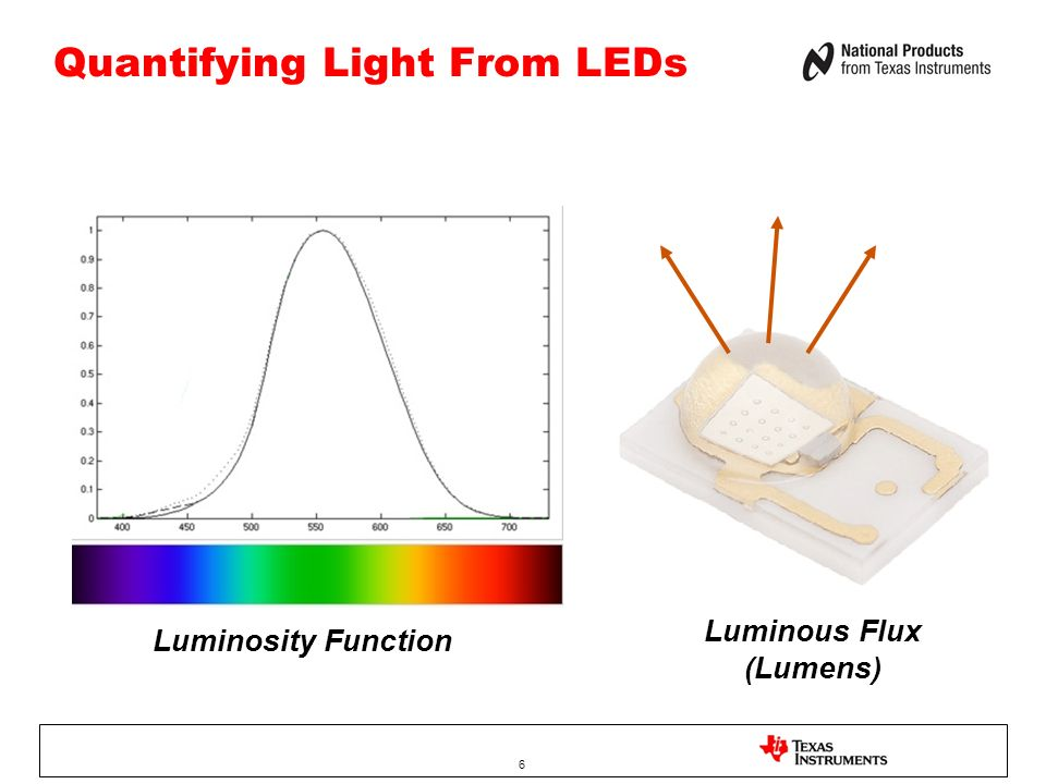 6 Quantifying Light From LEDs Luminosity Function Luminous Flux (Lumens)