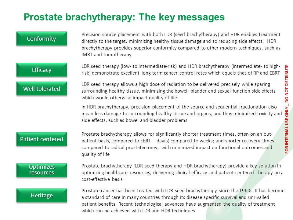 FOR INTERNAL USE ONLY _ DO NOT DISTRIBUTE Prostate brachytherapy: The key messages Precision source placement with both LDR (seed brachytherapy) and H