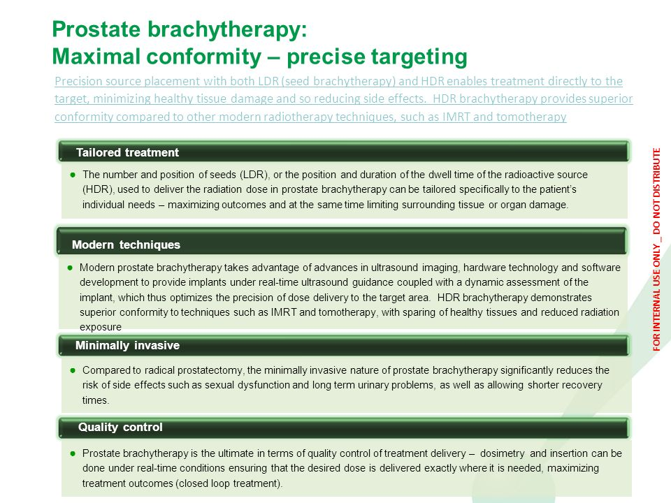 FOR INTERNAL USE ONLY _ DO NOT DISTRIBUTE LDR seed therapy (low- to intermediate-risk) and HDR brachytherapy (intermediate- to high-risk) demonstrate excellent long term cancer control rates which match those of RP and EBRT Prostate brachytherapy: Demonstrated efficacy Equivalent cancer control rates and outcomes LDR seed therapy demonstrates excellent 5-, 10- and even 15-year treatment outcomes, matching those reported in studies of radical prostatectomy (RP) and external beam radiation therapy (EBRT).