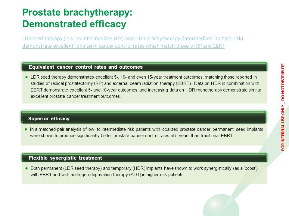 FOR INTERNAL USE ONLY _ DO NOT DISTRIBUTE Prostate brachytherapy: Patient-centered with minimized impact on QoL (contd) Lower personal and hospital costs: 1.Frank S, Pisters L, Davis J et al.