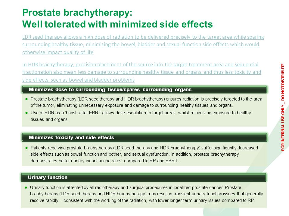 FOR INTERNAL USE ONLY _ DO NOT DISTRIBUTE Prostate brachytherapy: Optimized healthcare resources Prostate brachytherapy (LDR seed therapy and HDR brachytherapy provides a key solution in optimizing healthcare resources, delivering clinical efficacy and patient-centered therapy on a cost-effective basis: 1.Institute for Clinical and Economic Review.