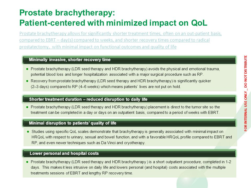 FOR INTERNAL USE ONLY _ DO NOT DISTRIBUTE Prostate brachytherapy: Optimized healthcare resources (contd) Cost effectiveness vs.