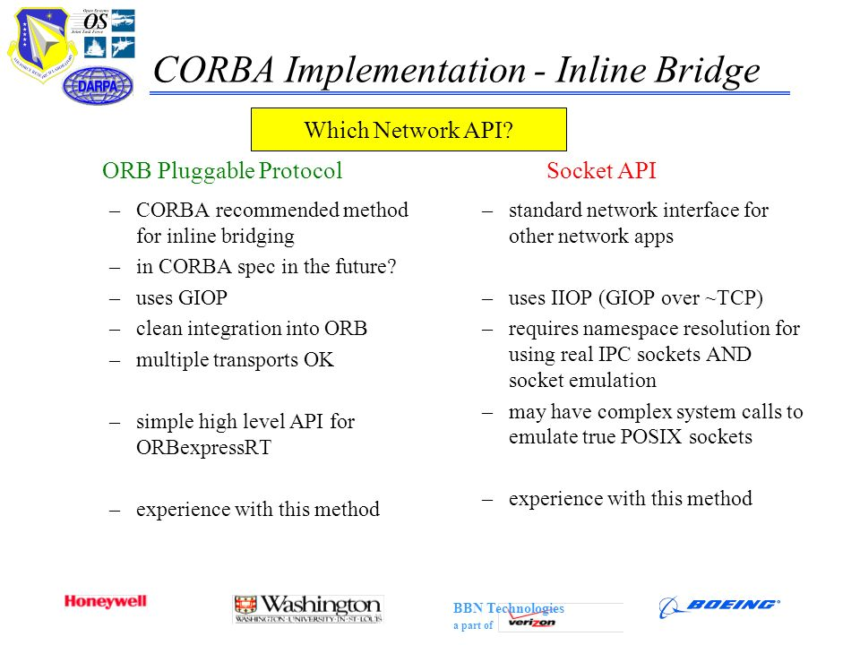 BBN Technologies a part of CORBA Implementation - Inline Bridge –CORBA recommended method for inline bridging –in CORBA spec in the future? –uses GIOP