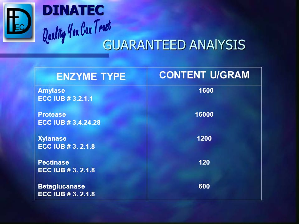 DINATEC Specifications for Dinazyme C/S PBM EFFICACYEffective over a wide pH and temperature range. PACKAGINGAvailable in 5, 10 and 20 kg pails or 55