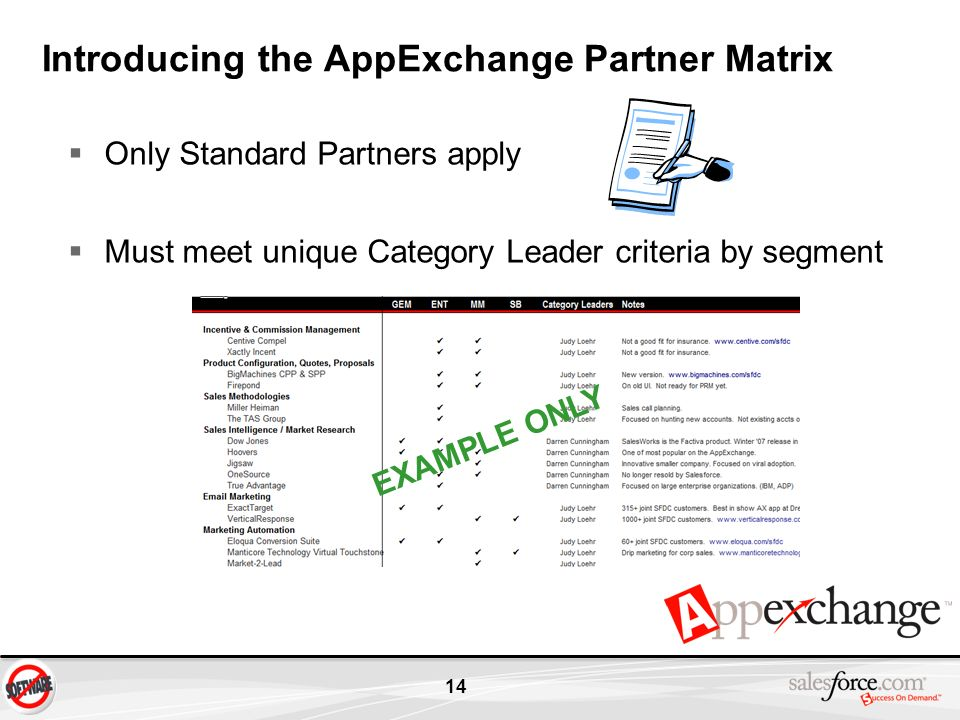 14 Introducing the AppExchange Partner Matrix Only Standard Partners apply Must meet unique Category Leader criteria by segment EXAMPLE ONLY