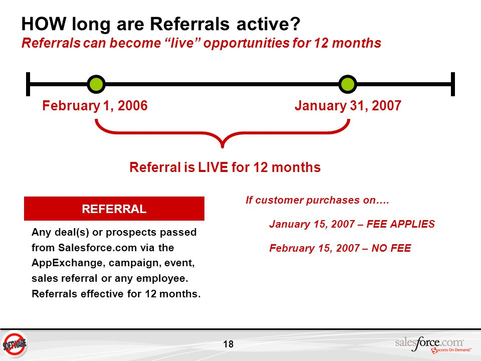 18 HOW long are Referrals active? Referrals can become live opportunities for 12 months Any deal(s) or prospects passed from Salesforce.com via the Ap