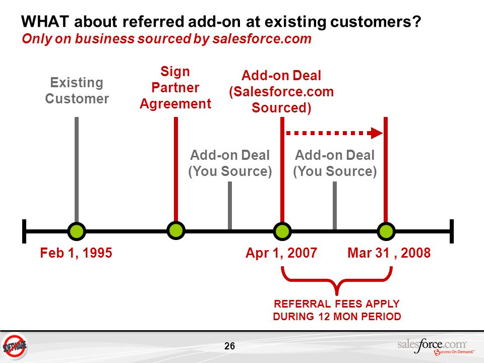 26 WHAT about referred add-on at existing customers? Only on business sourced by salesforce.com Feb 1, 1995 Existing Customer Add-on Deal (Salesforce.