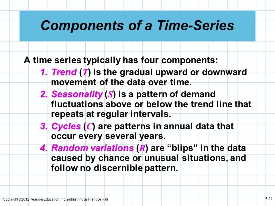 Copyright ©2012 Pearson Education, Inc. publishing as Prentice Hall 5-21 Components of a Time-Series A time series typically has four components: 1.Tr