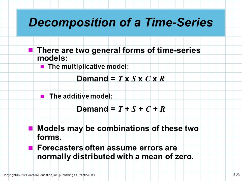 Copyright ©2012 Pearson Education, Inc. publishing as Prentice Hall 5-23 Decomposition of a Time-Series There are two general forms of time-series mod