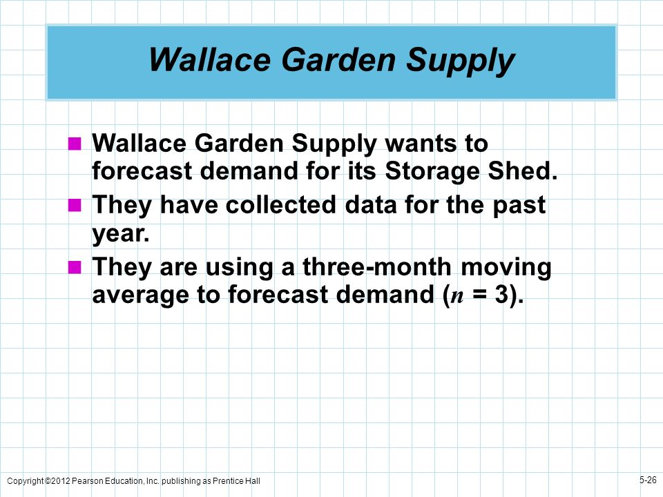 Copyright ©2012 Pearson Education, Inc. publishing as Prentice Hall 5-26 Wallace Garden Supply Wallace Garden Supply wants to forecast demand for its