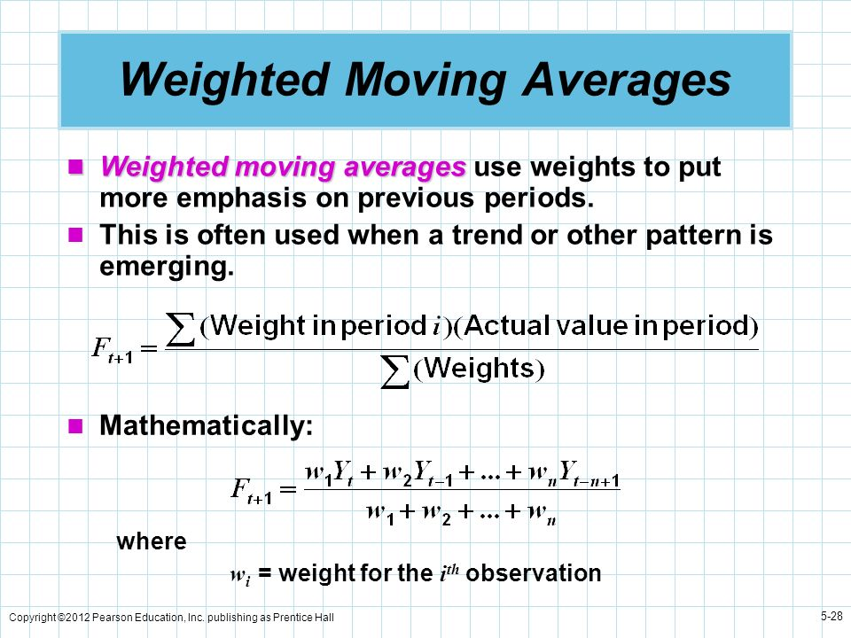 Copyright ©2012 Pearson Education, Inc. publishing as Prentice Hall 5-28 Weighted Moving Averages Weighted moving averages Weighted moving averages us