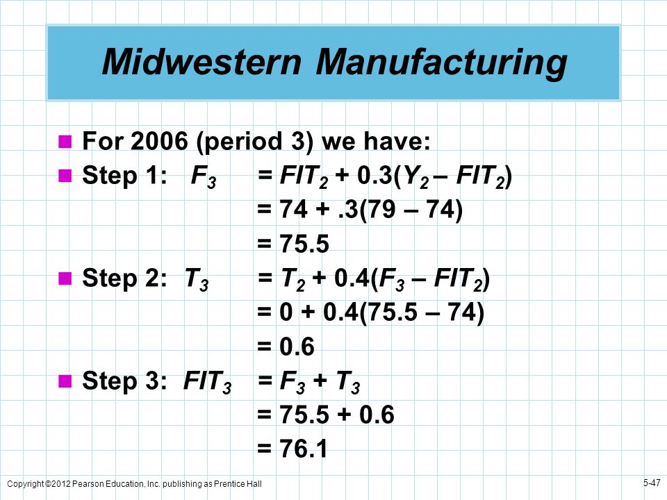 Copyright ©2012 Pearson Education, Inc. publishing as Prentice Hall 5-47 Midwestern Manufacturing For 2006 (period 3) we have: Step 1:F 3 = FIT 2 + 0.