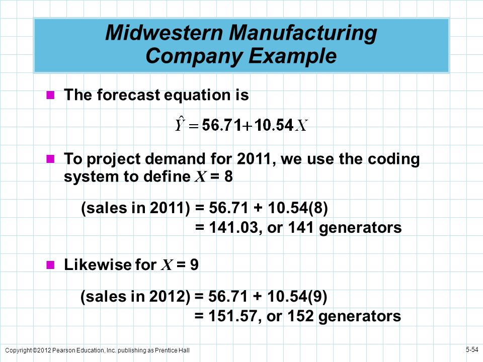 Copyright ©2012 Pearson Education, Inc. publishing as Prentice Hall 5-54 Midwestern Manufacturing Company Example The forecast equation is To project