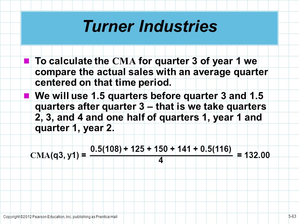 Copyright ©2012 Pearson Education, Inc. publishing as Prentice Hall 5-63 Turner Industries To calculate the CMA for quarter 3 of year 1 we compare the