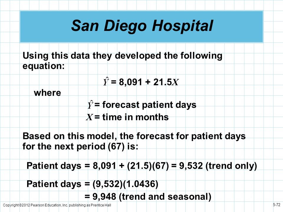 Copyright ©2012 Pearson Education, Inc. publishing as Prentice Hall 5-72 San Diego Hospital Using this data they developed the following equation: = 8