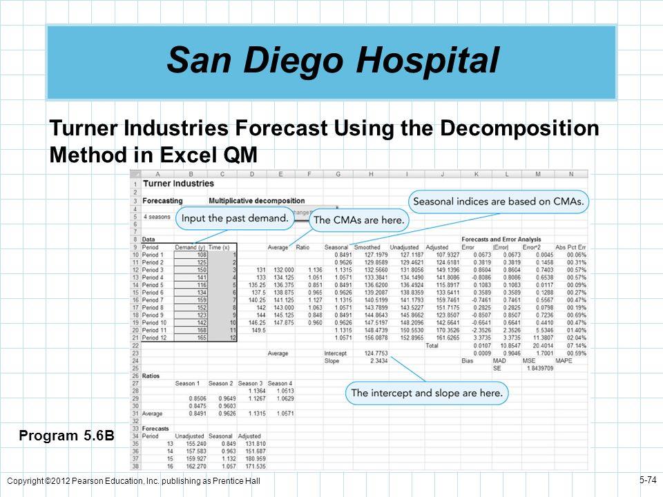 Copyright ©2012 Pearson Education, Inc. publishing as Prentice Hall 5-74 San Diego Hospital Program 5.6B Turner Industries Forecast Using the Decompos