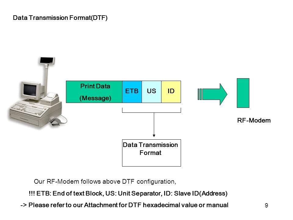 9 Data Transmission Format(DTF) RF-Modem Print Data (Message) ETBUSID Data Transmission Format Our RF-Modem follows above DTF configuration, !!! ETB: