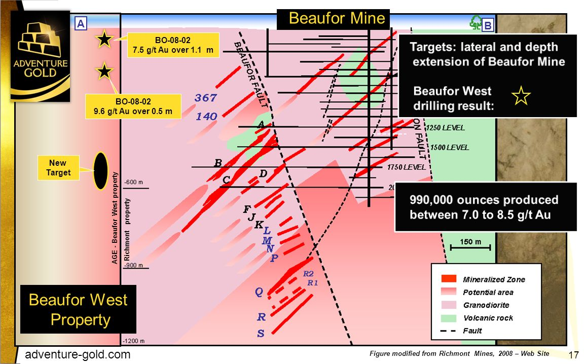 adventure-gold.com 17 Beaufor Mine Drilling the extension of the Beaufor Mine - laterally and at depth Beaufor Mine Richmont property AGE - Beaufor We
